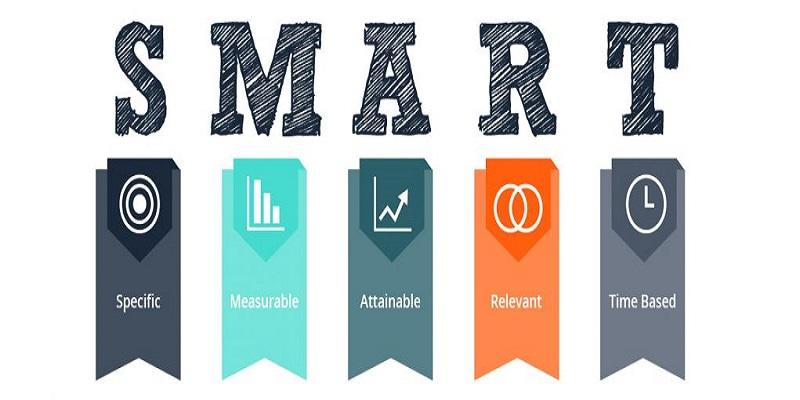 Xác Định Mục Tiêu Marketing Theo Mô Hình SMART